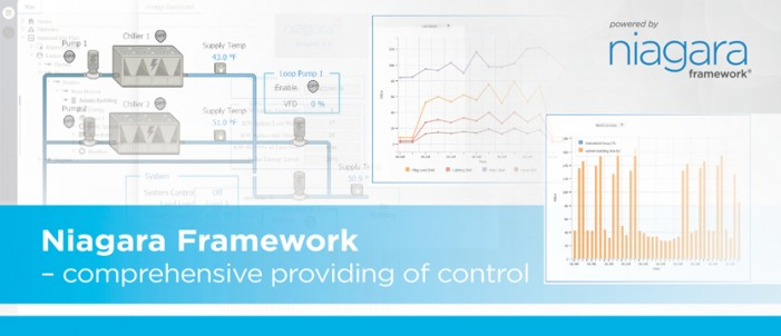 Niagara Framework - comprehensive providing of control photo